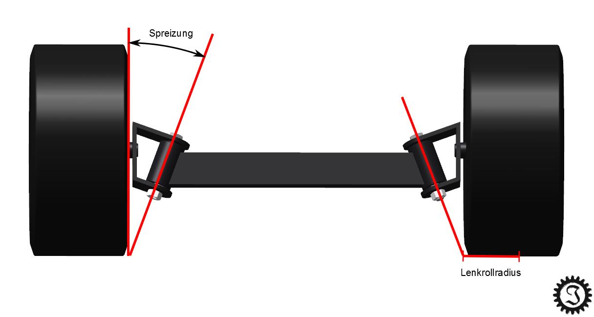 go kart lenkung bauen andere karts kart selber bauen buggy selber bauen buggy selbst gemacht. Black Bedroom Furniture Sets. Home Design Ideas